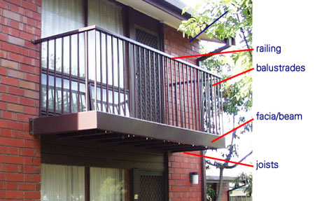 Unitcare best practice balcony maintenance for Uses of balcony
